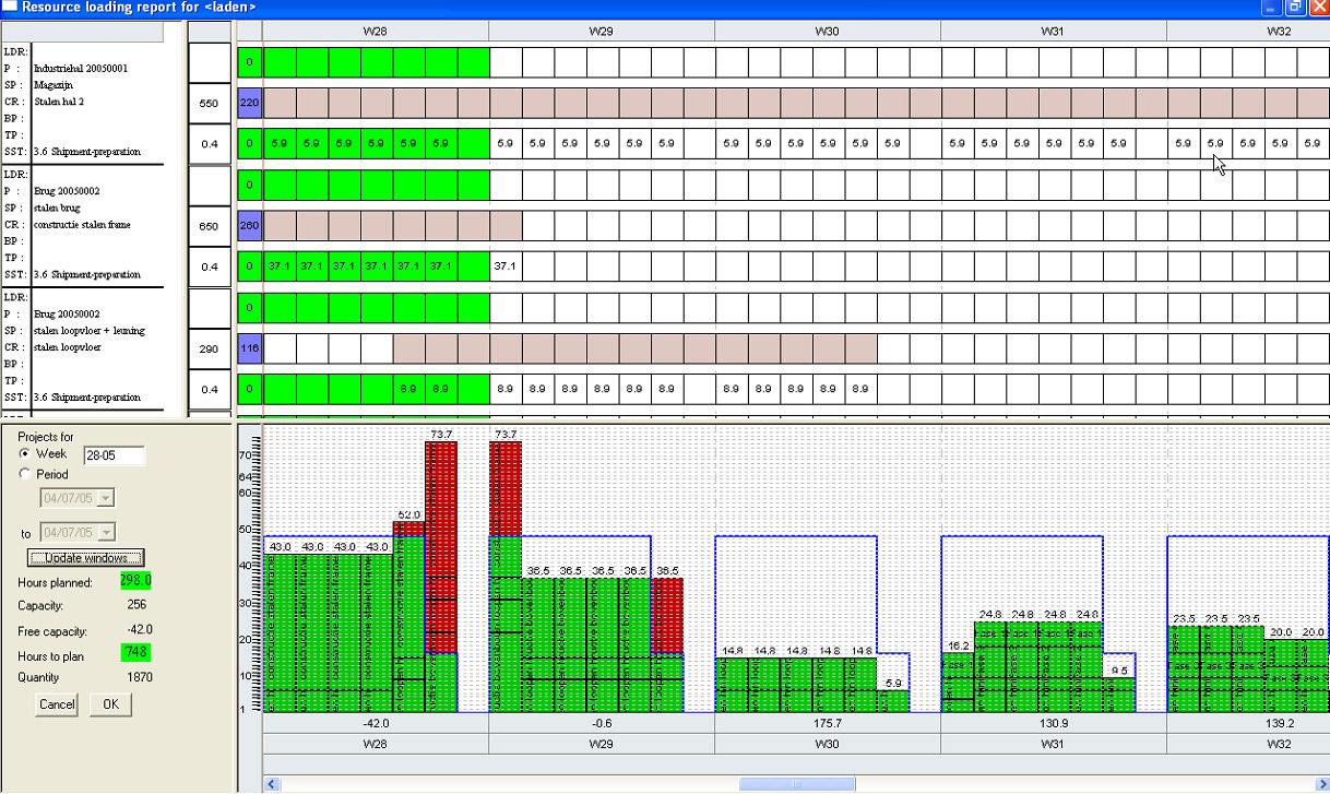 Scia Enews September 2005 Engineering Sofware Voor De