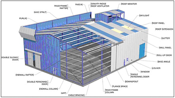 Scia enews february 2007 nemetschek scia selected as for Pre engineered house plans